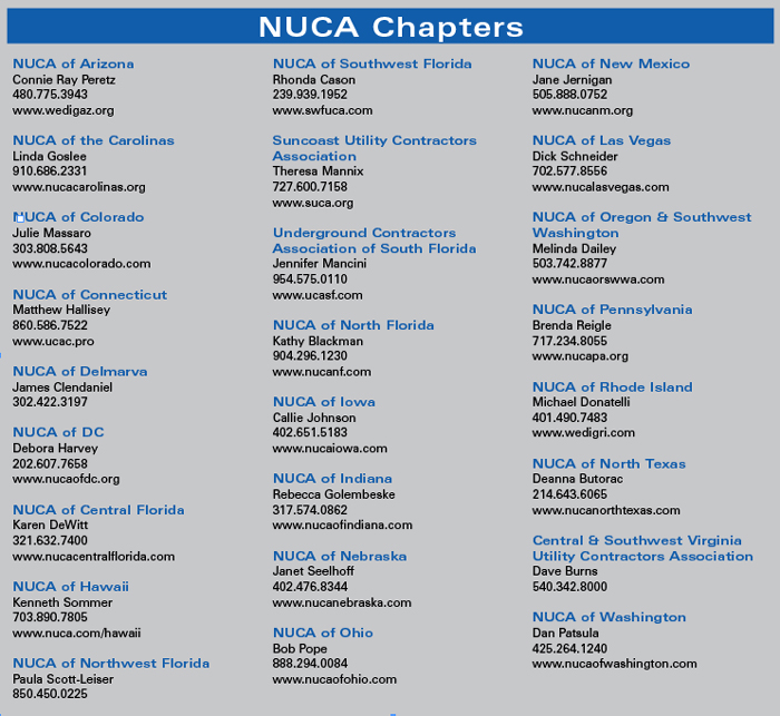 Chapter Focus:  NUCA of Ohio