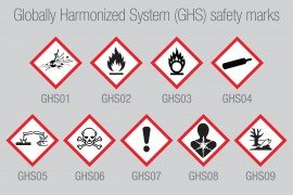 Hazard Communications SDS Revision