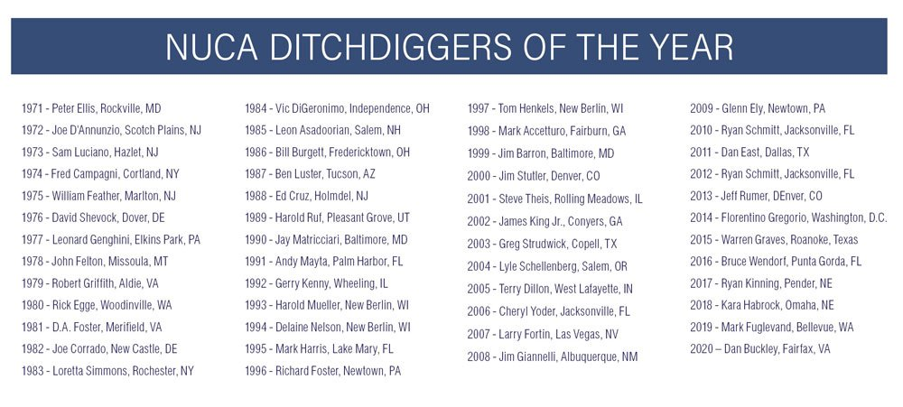 NUCA Ditchdiggers of the Year